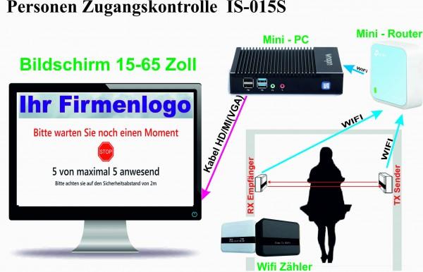 Plug & Play WIFI Personenzähler mit Monitor